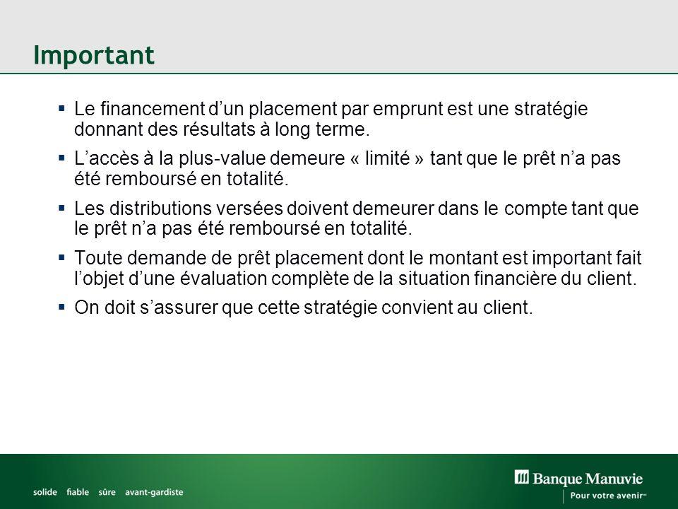 Important Le financement dun placement par emprunt est une stratégie donnant des résultats à long terme. Laccès à la plus-value demeure « limité » tan