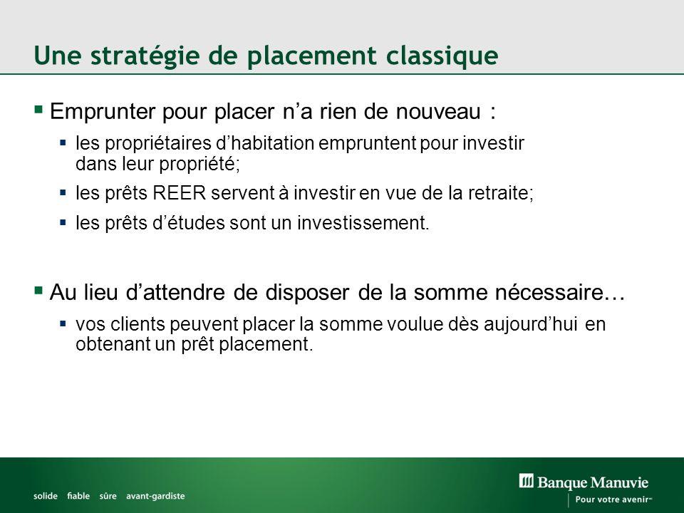 Une stratégie de placement classique Emprunter pour placer na rien de nouveau : les propriétaires dhabitation empruntent pour investir dans leur propriété; les prêts REER servent à investir en vue de la retraite; les prêts détudes sont un investissement.