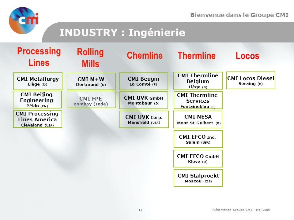 11 Présentation Groupe CMI – Mai 2009 Bienvenue dans le Groupe CMI INDUSTRY : Ingénierie Rolling Mills Chemline Processing Lines CMI UVK Corp.