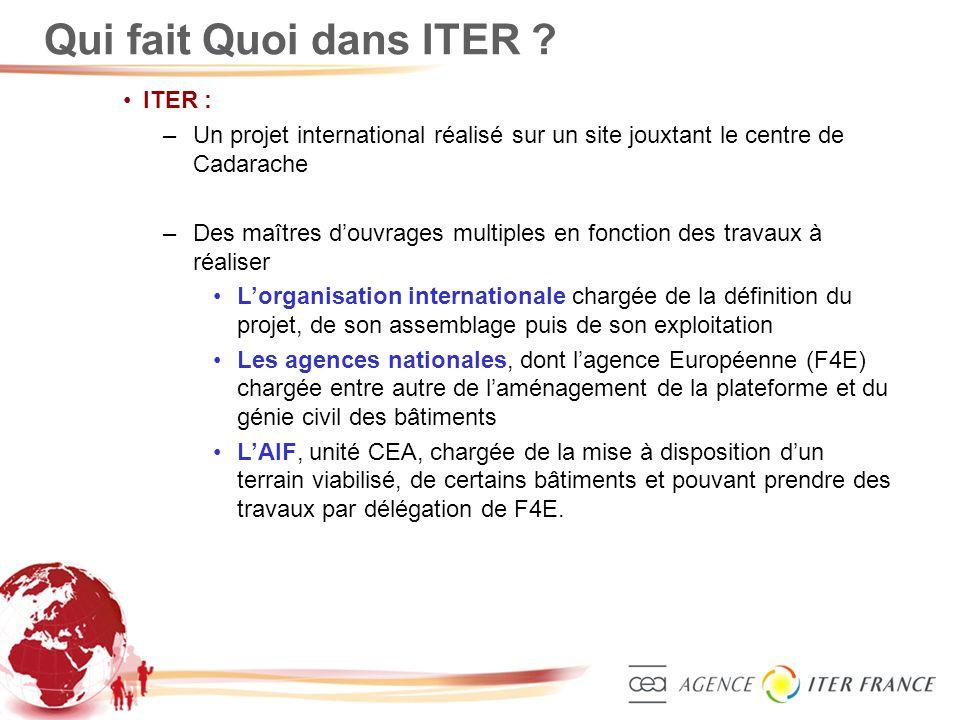 2 Qui fait Quoi dans ITER ? ITER : –Un projet international réalisé sur un site jouxtant le centre de Cadarache –Des maîtres douvrages multiples en fo