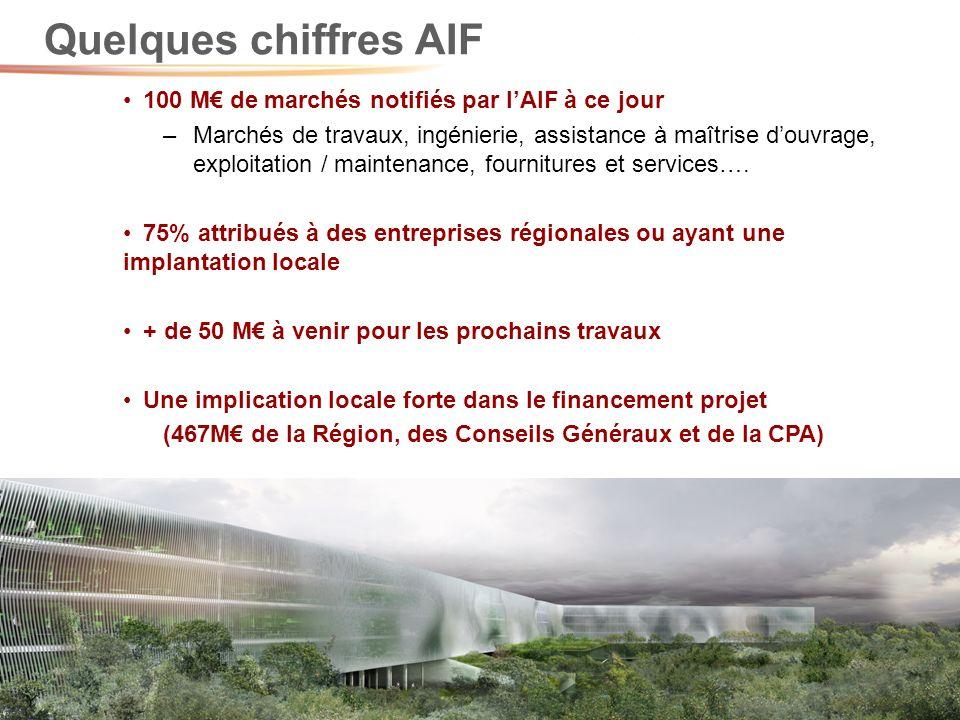 5 Quelques chiffres AIF 100 M de marchés notifiés par lAIF à ce jour –Marchés de travaux, ingénierie, assistance à maîtrise douvrage, exploitation / m