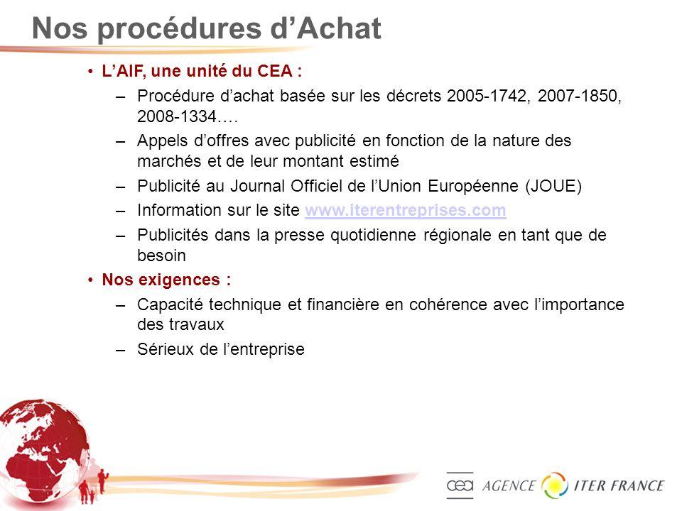 6 Nos procédures dAchat LAIF, une unité du CEA : –Procédure dachat basée sur les décrets 2005-1742, 2007-1850, 2008-1334…. –Appels doffres avec public