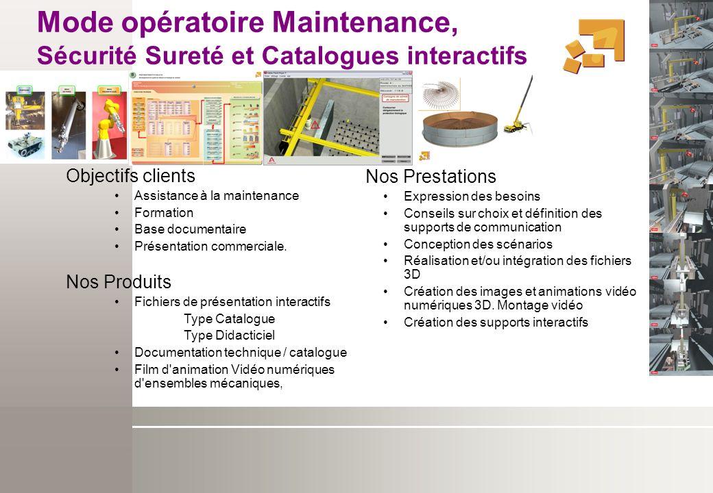 Objectifs clients Assistance à la maintenance Formation Base documentaire Présentation commerciale. Nos Produits Fichiers de présentation interactifs