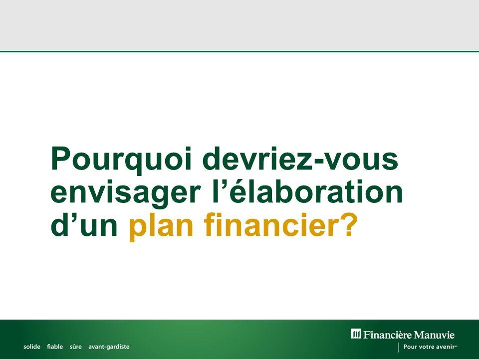 Savoir comment améliorer létat de ses finances Moins de 2 Canadiens sur10* ont un plan financier global.