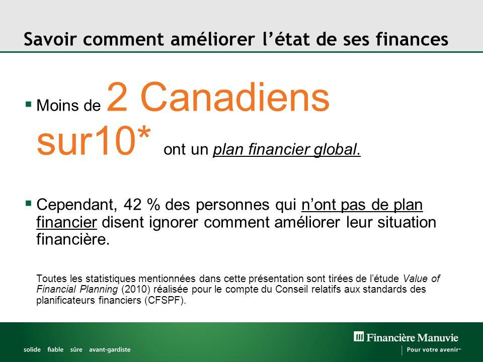 Savoir comment améliorer létat de ses finances Moins de 2 Canadiens sur10* ont un plan financier global. Cependant, 42 % des personnes qui nont pas de