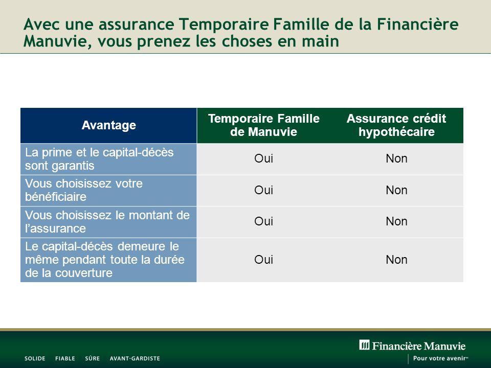 Avec une assurance Temporaire Famille de la Financière Manuvie, vous prenez les choses en main Avantage Temporaire Famille de Manuvie Assurance crédit