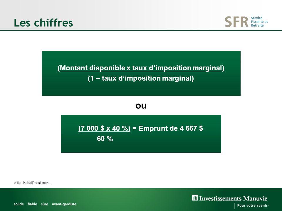 Donner un grand coup Cotisation totale au REER 1 Une cotisation totale de 11 667 $ a été versée dans les 60 premiers jours de 2013 et a été déduite du revenu imposable dans la déclaration de 2012.
