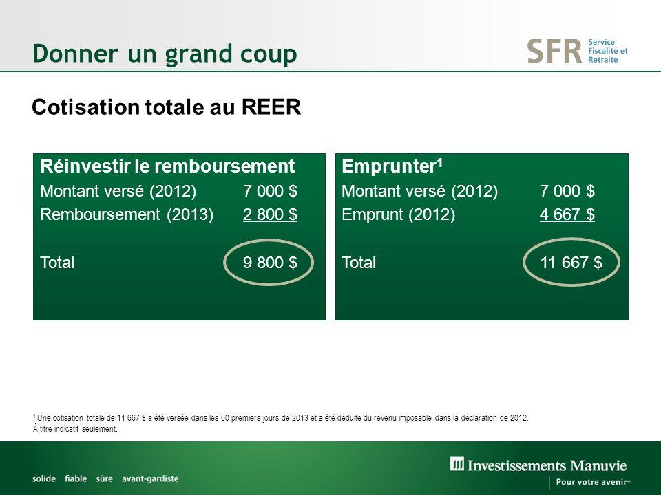 Le coût de lopération * Le taux du prêt REER utilisé dans cet exemple est de 3,50 %.