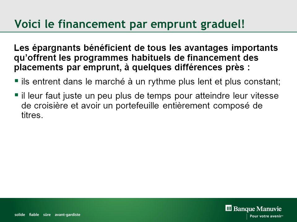 Voici le financement par emprunt graduel.