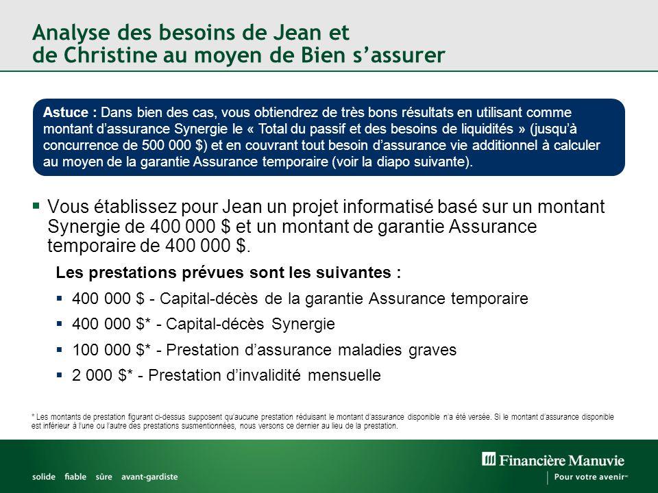Analyse des besoins de Jean et de Christine au moyen de Bien sassurer Vous établissez pour Jean un projet informatisé basé sur un montant Synergie de 400 000 $ et un montant de garantie Assurance temporaire de 400 000 $.