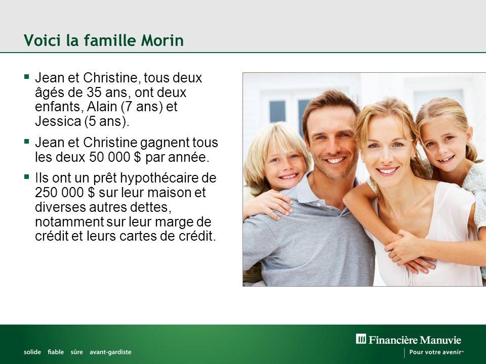 Voici la famille Morin Jean et Christine, tous deux âgés de 35 ans, ont deux enfants, Alain (7 ans) et Jessica (5 ans).