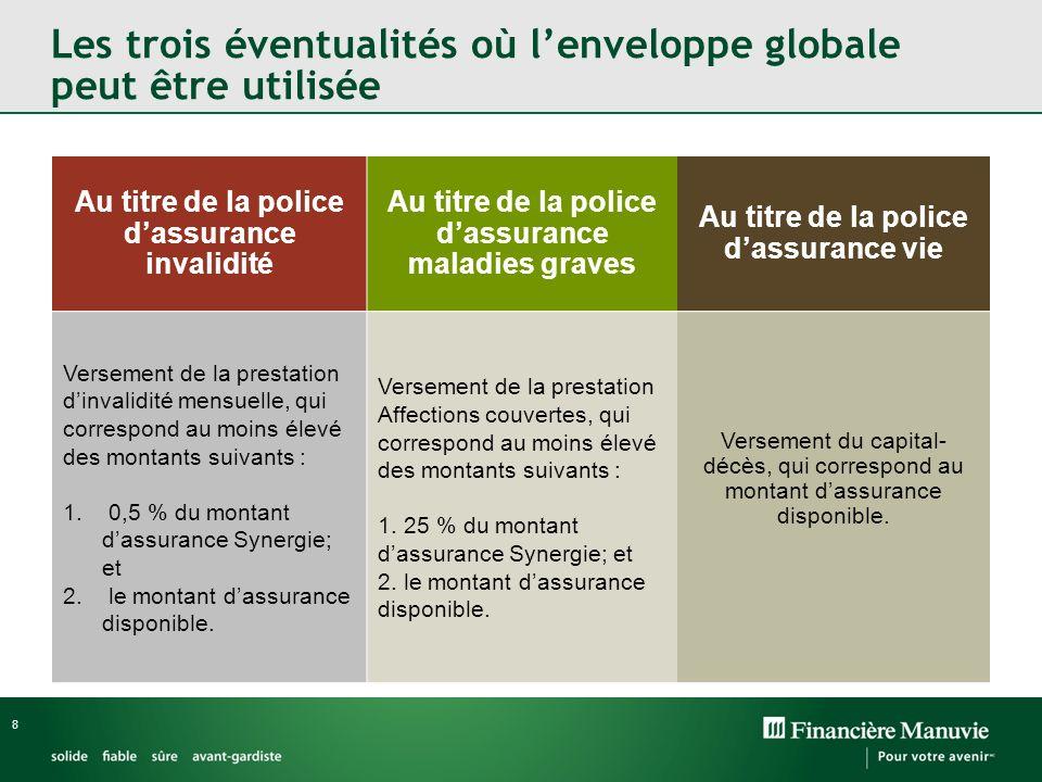 Les trois éventualités où lenveloppe globale peut être utilisée 8 Au titre de la police dassurance invalidité Au titre de la police dassurance maladie