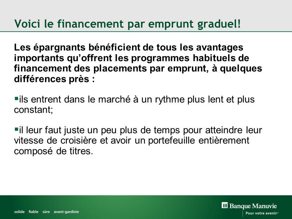 Voici le financement par emprunt graduel! Les épargnants bénéficient de tous les avantages importants quoffrent les programmes habituels de financemen