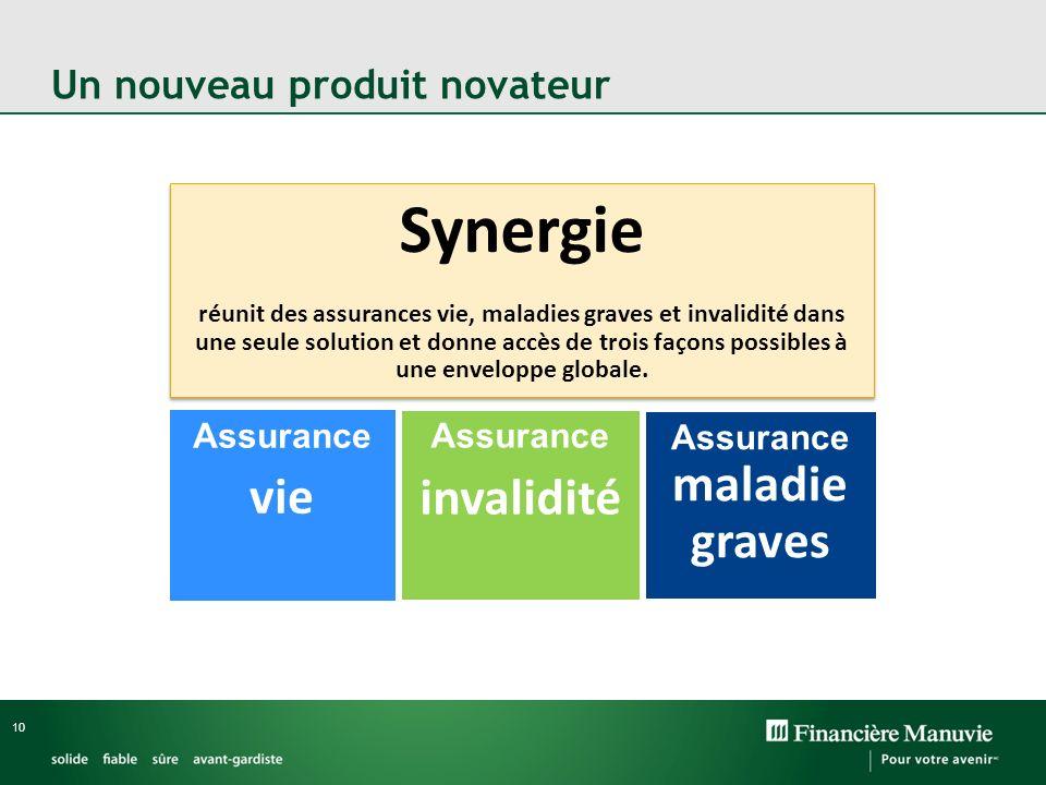 10 Un nouveau produit novateur Synergie réunit des assurances vie, maladies graves et invalidité dans une seule solution et donne accès de trois façons possibles à une enveloppe globale.