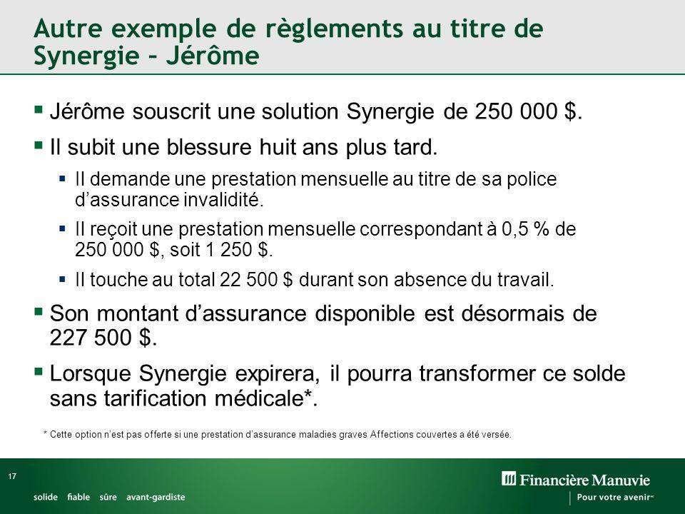 17 Autre exemple de règlements au titre de Synergie – Jérôme Jérôme souscrit une solution Synergie de 250 000 $. Il subit une blessure huit ans plus t