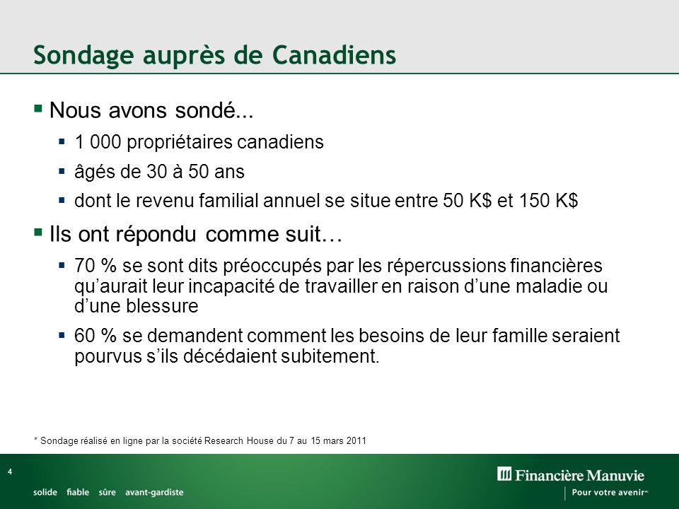 4 Sondage auprès de Canadiens Nous avons sondé... 1 000 propriétaires canadiens âgés de 30 à 50 ans dont le revenu familial annuel se situe entre 50 K