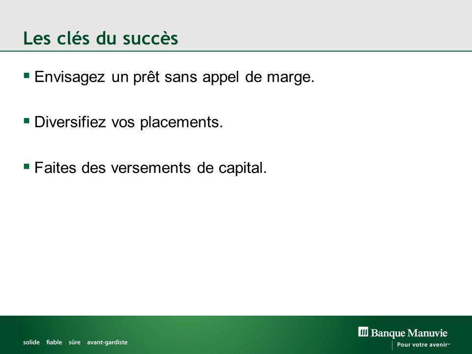 Les clés du succès Envisagez un prêt sans appel de marge. Diversifiez vos placements. Faites des versements de capital.