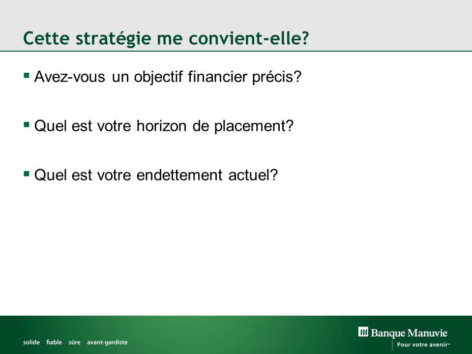 Cette stratégie me convient-elle? Avez-vous un objectif financier précis? Quel est votre horizon de placement? Quel est votre endettement actuel?