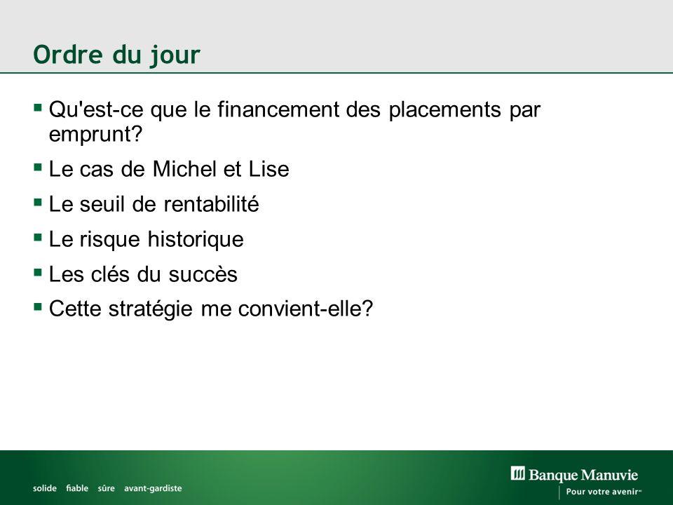 Ordre du jour Qu'est-ce que le financement des placements par emprunt? Le cas de Michel et Lise Le seuil de rentabilité Le risque historique Les clés