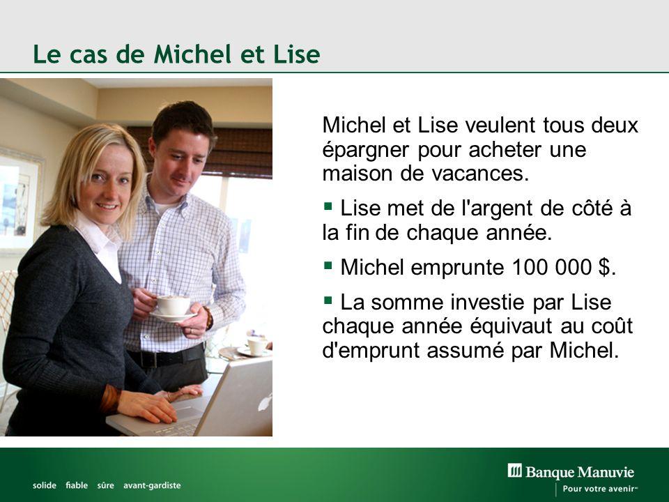 Le cas de Michel et Lise Michel et Lise veulent tous deux épargner pour acheter une maison de vacances. Lise met de l'argent de côté à la fin de chaqu