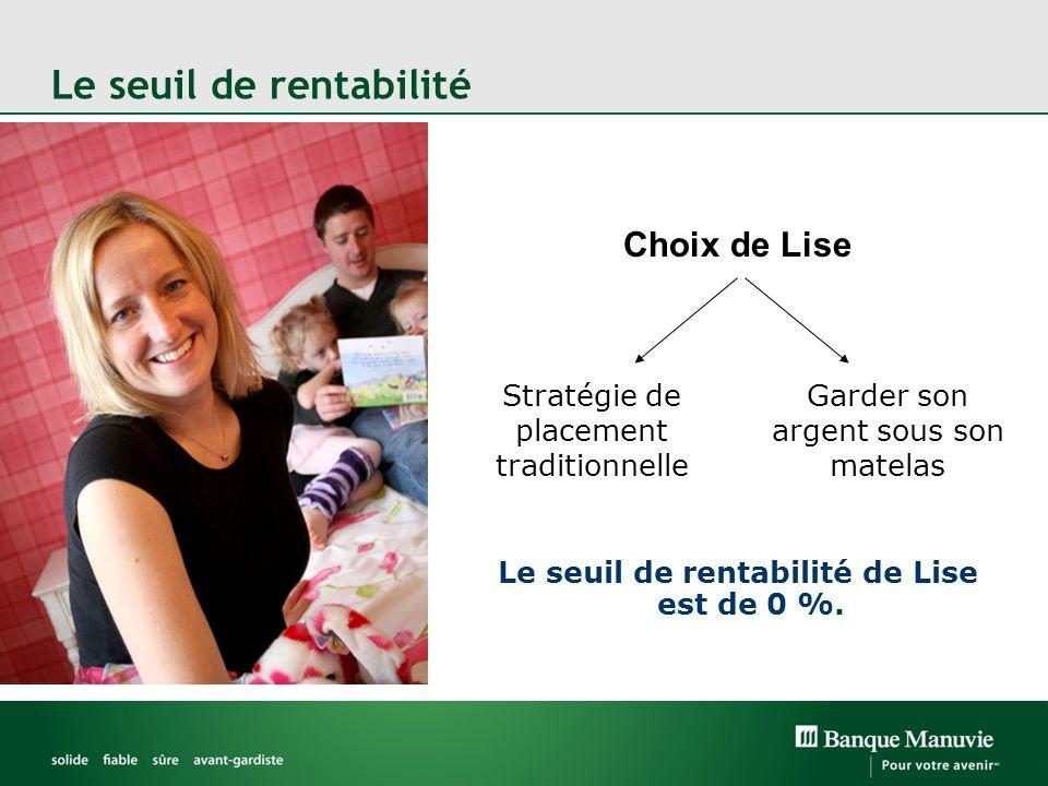 Le seuil de rentabilité Choix de Lise Stratégie de placement traditionnelle Garder son argent sous son matelas Le seuil de rentabilité de Lise est de 0 %.