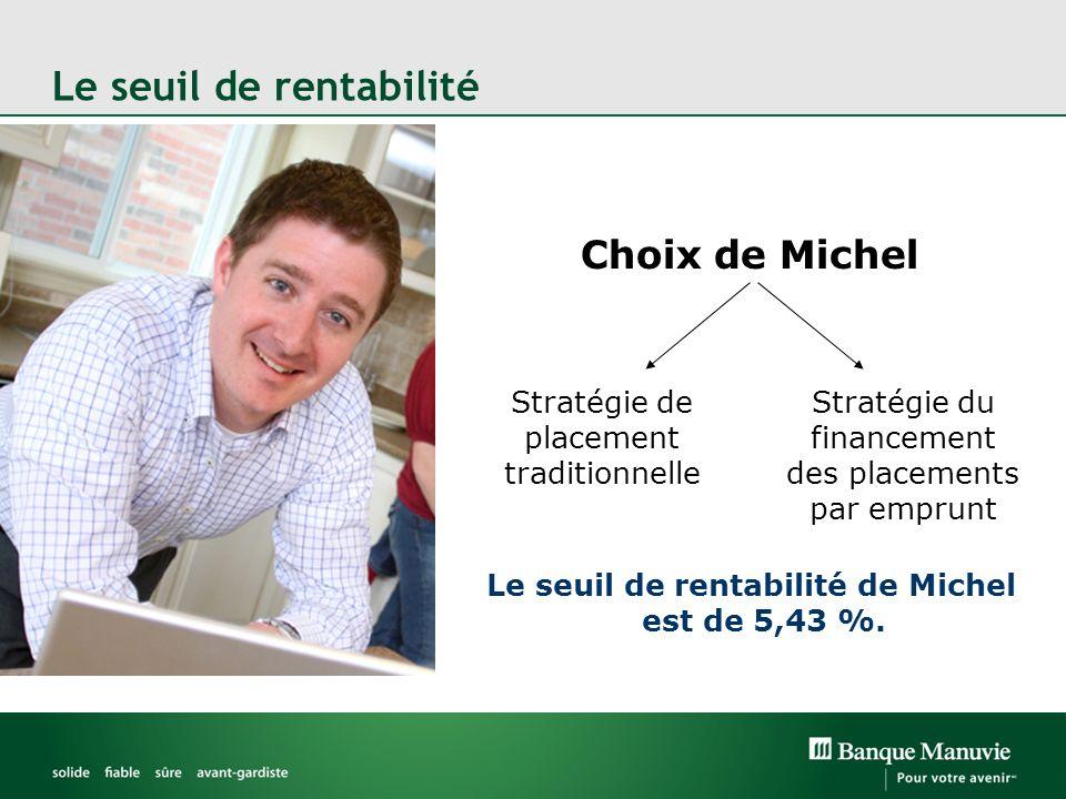 Le seuil de rentabilité Choix de Michel Le seuil de rentabilité de Michel est de 5,43 %. Stratégie de placement traditionnelle Stratégie du financemen