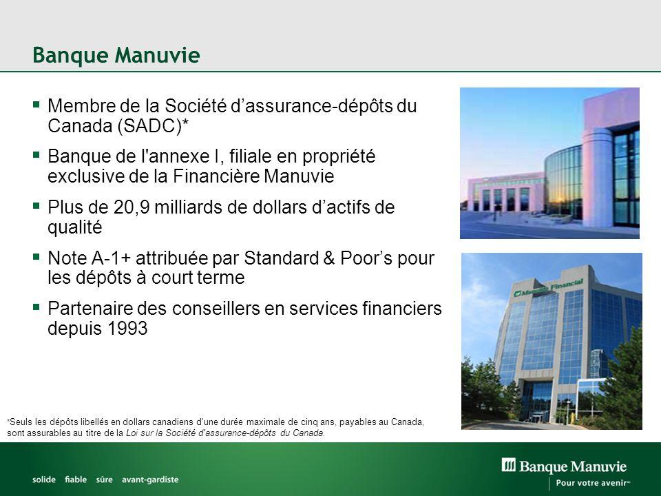 Banque Manuvie Membre de la Société dassurance-dépôts du Canada (SADC)* Banque de l'annexe I, filiale en propriété exclusive de la Financière Manuvie