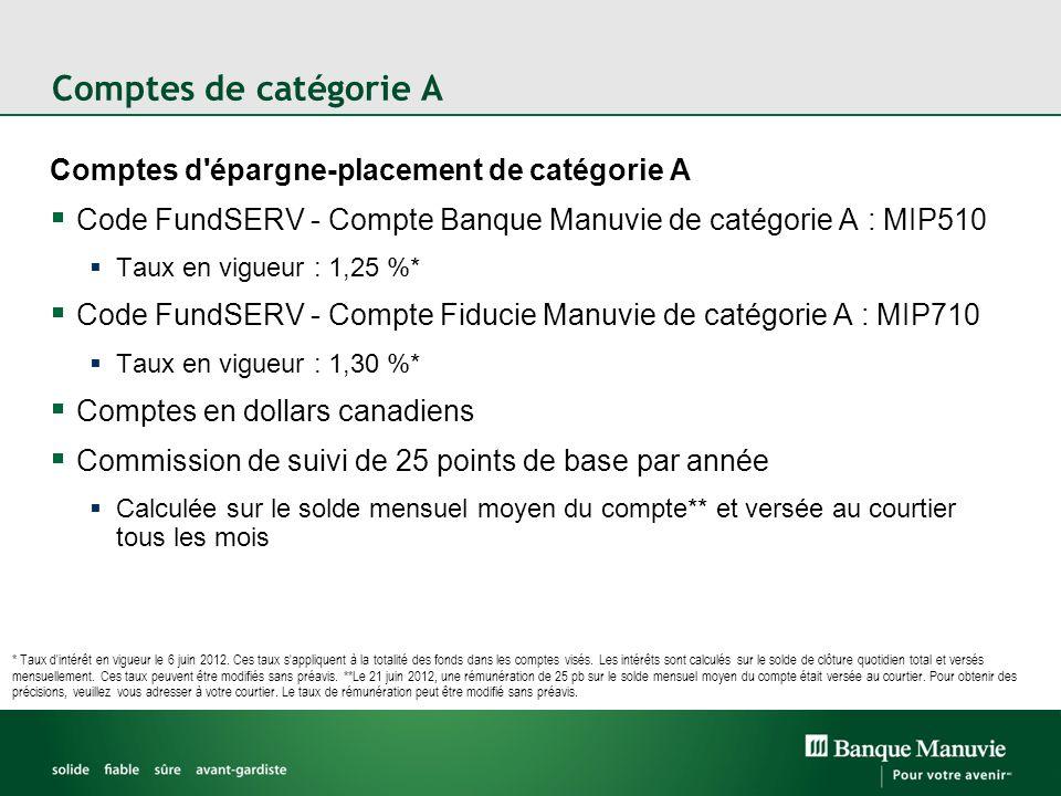 Comptes de catégorie F Comptes d épargne-placement de catégorie F Code FundSERV - Compte Banque Manuvie de catégorie F : MIP610 Taux en vigueur : 1,50 %* Code FundSERV - Compte Fiducie Manuvie de catégorie F : MIP810 Taux en vigueur : 1,55 %* Comptes en dollars canadiens Réservés aux conseillers à honoraires forfaitaires Aucune rémunération** * Taux d intérêt en vigueur le 6 juin 2012.