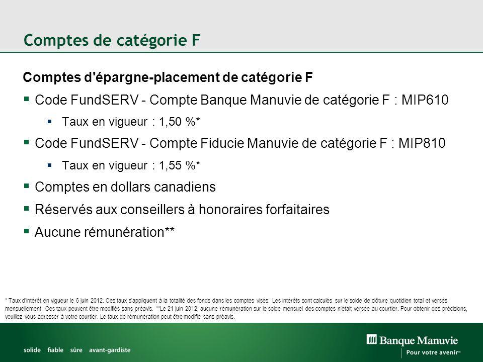 Comptes de catégorie F Comptes d'épargne-placement de catégorie F Code FundSERV - Compte Banque Manuvie de catégorie F : MIP610 Taux en vigueur : 1,50
