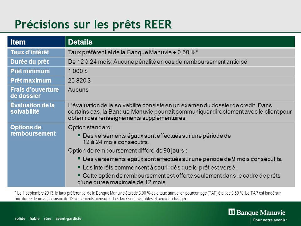Précisions sur les prêts REER * Le 1 septembre 2013, le taux préférentiel de la Banque Manuvie était de 3,00 % et le taux annuel en pourcentage (TAP)
