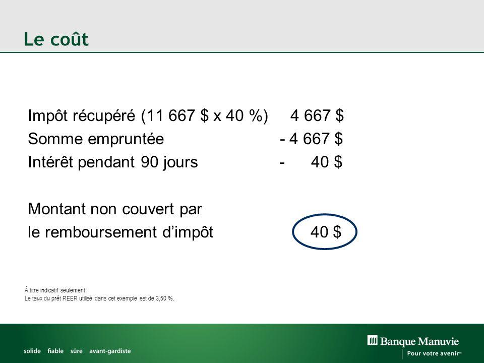 Le coût Impôt récupéré (11 667 $ x 40 %) 4 667 $ Somme empruntée - 4 667 $ Intérêt pendant 90 jours - 40 $ Montant non couvert par le remboursement di