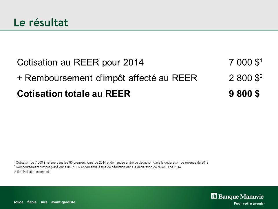 Le résultat Cotisation au REER pour 2014 7 000 $ 1 + Remboursement dimpôt affecté au REER 2 800 $ 2 Cotisation totale au REER 9 800 $ 1 Cotisation de