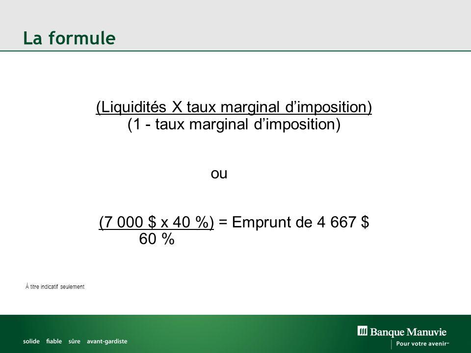 La formule (Liquidités X taux marginal dimposition) (1 - taux marginal dimposition) ou (7 000 $ x 40 %) = Emprunt de 4 667 $ 60 % À titre indicatif seulement