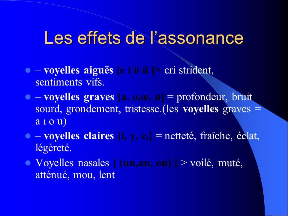 Les effets de lassonance – voyelles aiguës [e i ö ü ]= cri strident, sentiments vifs. – voyelles graves [a, o,œ, u] = profondeur, bruit sourd, grondem