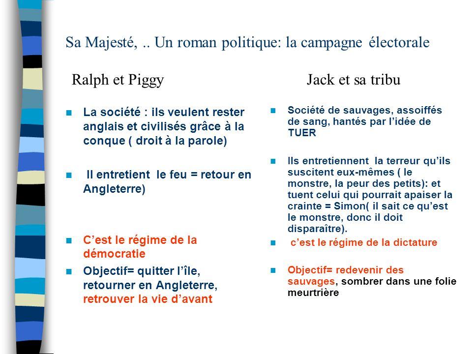 Sa Majesté,.. Un roman politique: la campagne électorale La société : ils veulent rester anglais et civilisés grâce à la conque ( droit à la parole) I