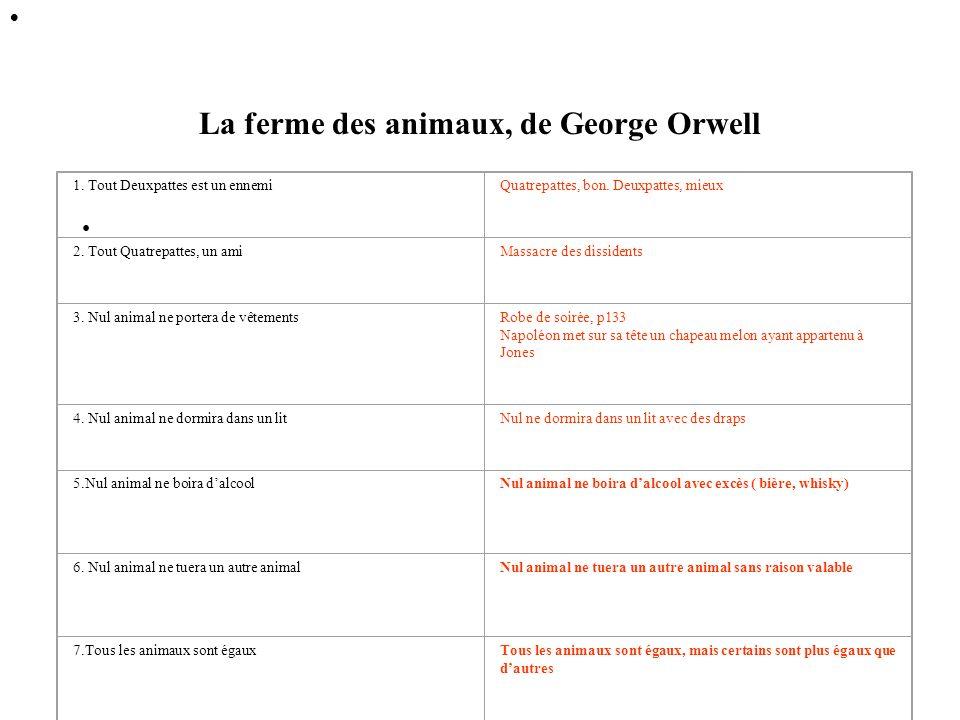 La ferme des animaux, de George Orwell 1. Tout Deuxpattes est un ennemiQuatrepattes, bon. Deuxpattes, mieux 2. Tout Quatrepattes, un amiMassacre des d