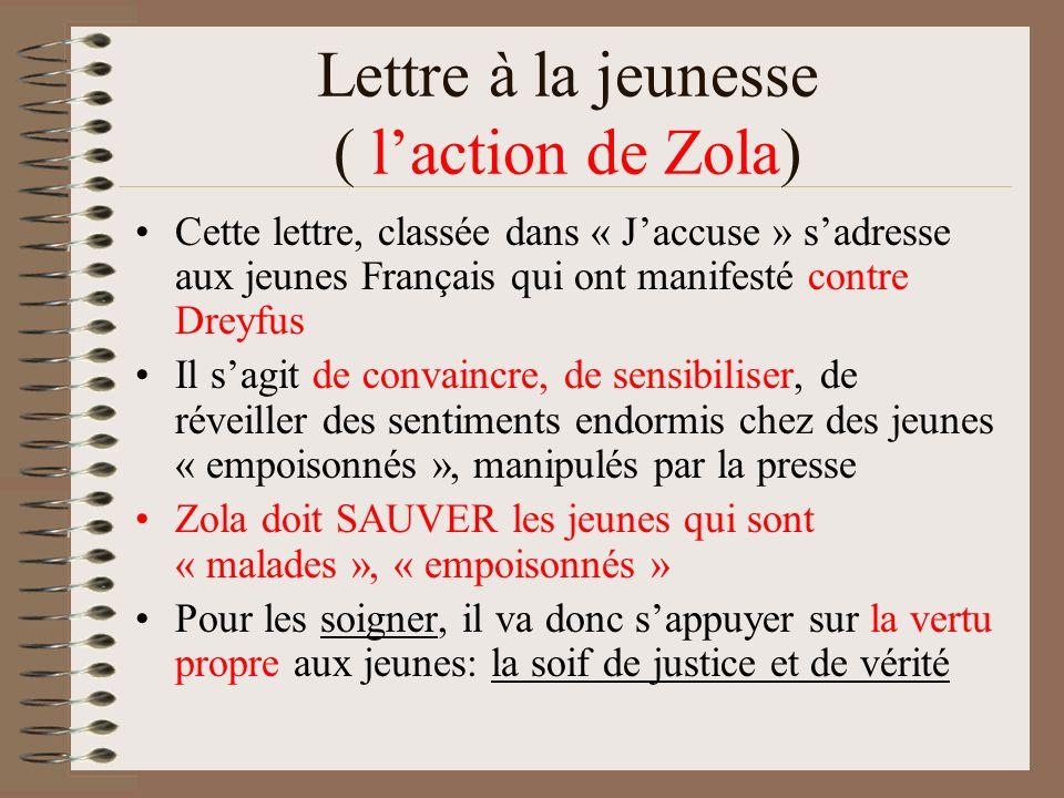 Lettre à la jeunesse ( laction de Zola) Cette lettre, classée dans « Jaccuse » sadresse aux jeunes Français qui ont manifesté contre Dreyfus Il sagit de convaincre, de sensibiliser, de réveiller des sentiments endormis chez des jeunes « empoisonnés », manipulés par la presse Zola doit SAUVER les jeunes qui sont « malades », « empoisonnés » Pour les soigner, il va donc sappuyer sur la vertu propre aux jeunes: la soif de justice et de vérité