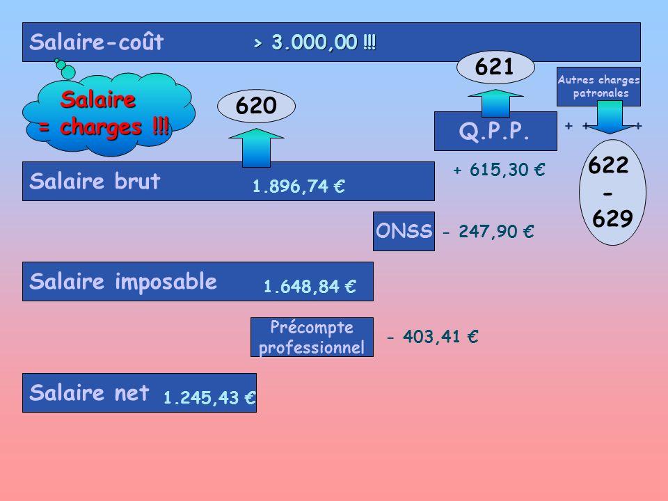 ONSS Salaire imposable Précompte professionnel Salaire brut Autres charges patronales Salaire-coût Salaire net Q.P.P.