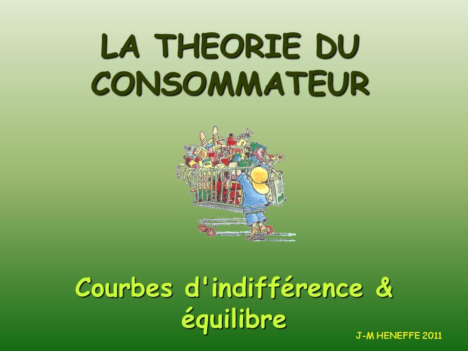 Courbes d'indifférence & équilibre LA THEORIE DU CONSOMMATEUR J-M HENEFFE 2011