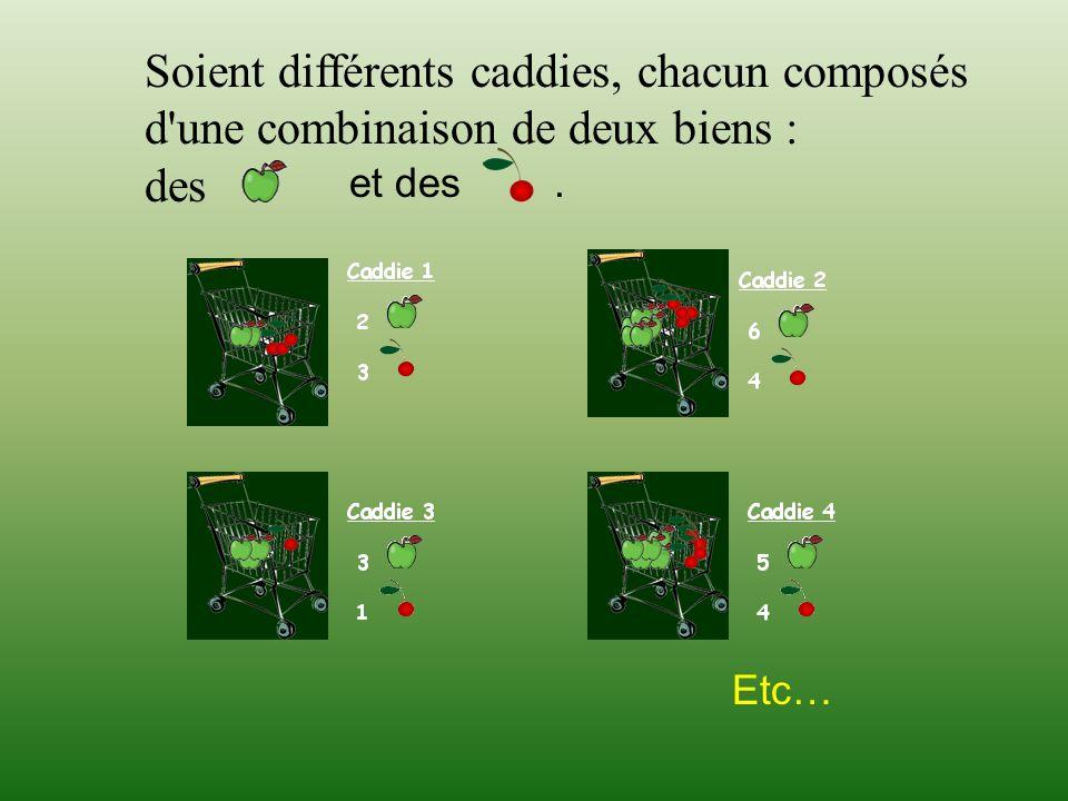 Soient différents caddies, chacun composés d'une combinaison de deux biens : des Etc… et des.
