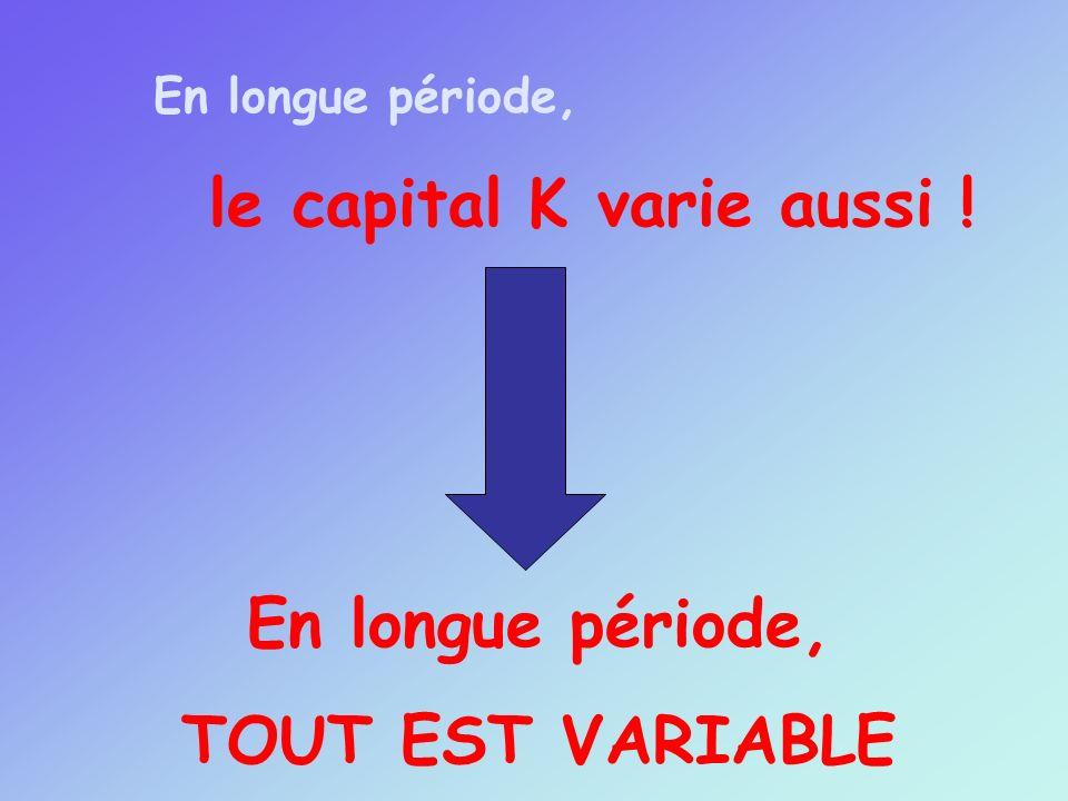 En longue période, le capital K varie aussi ! En longue période, TOUT EST VARIABLE
