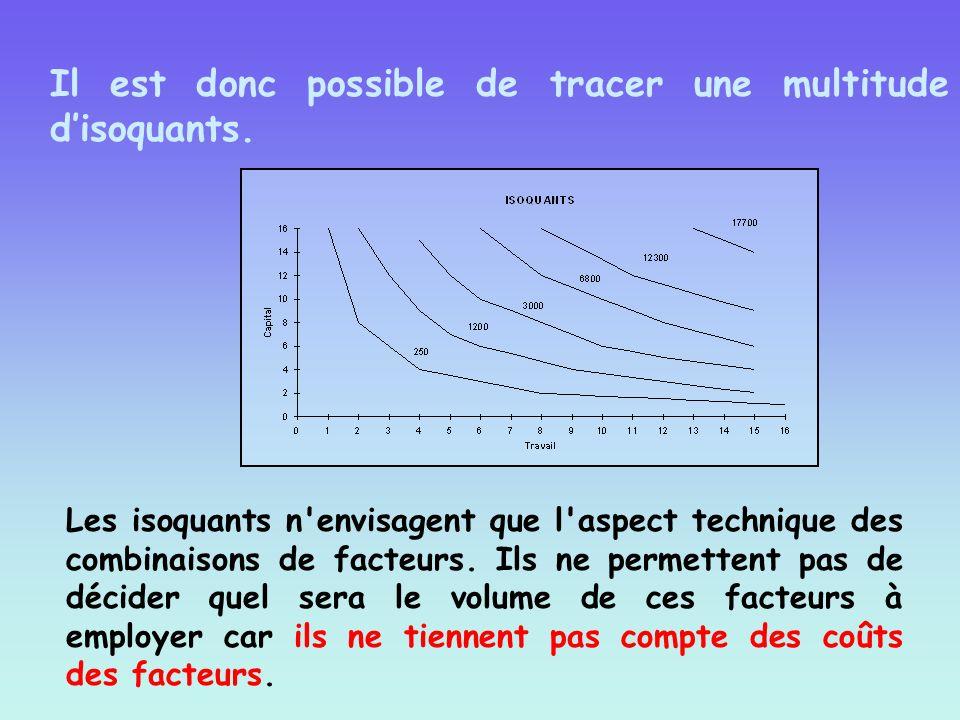 Les isoquants n'envisagent que l'aspect technique des combinaisons de facteurs. Ils ne permettent pas de décider quel sera le volume de ces facteurs à