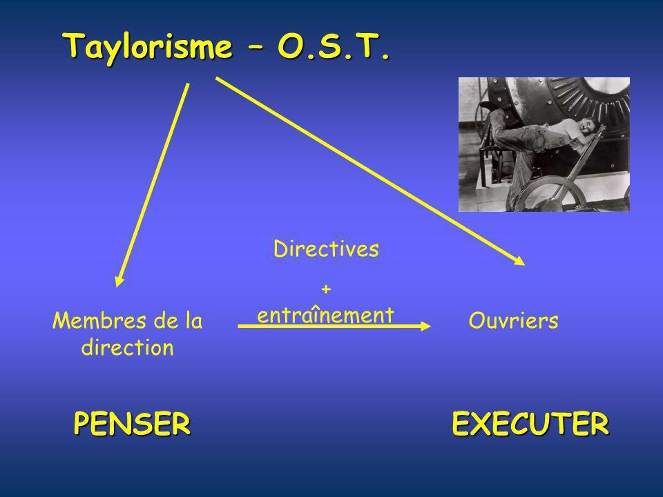 Membres de la direction Ouvriers PENSEREXECUTER Directives + entraînement Taylorisme – O.S.T.