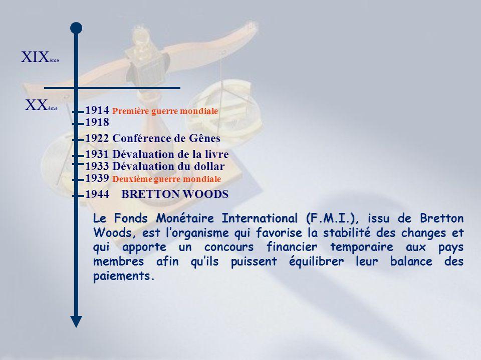 XIX ème XX ème 1914 Première guerre mondiale 1918 1922 Conférence de Gênes 1931 Dévaluation de la livre 1933 Dévaluation du dollar 1939 Deuxième guerr