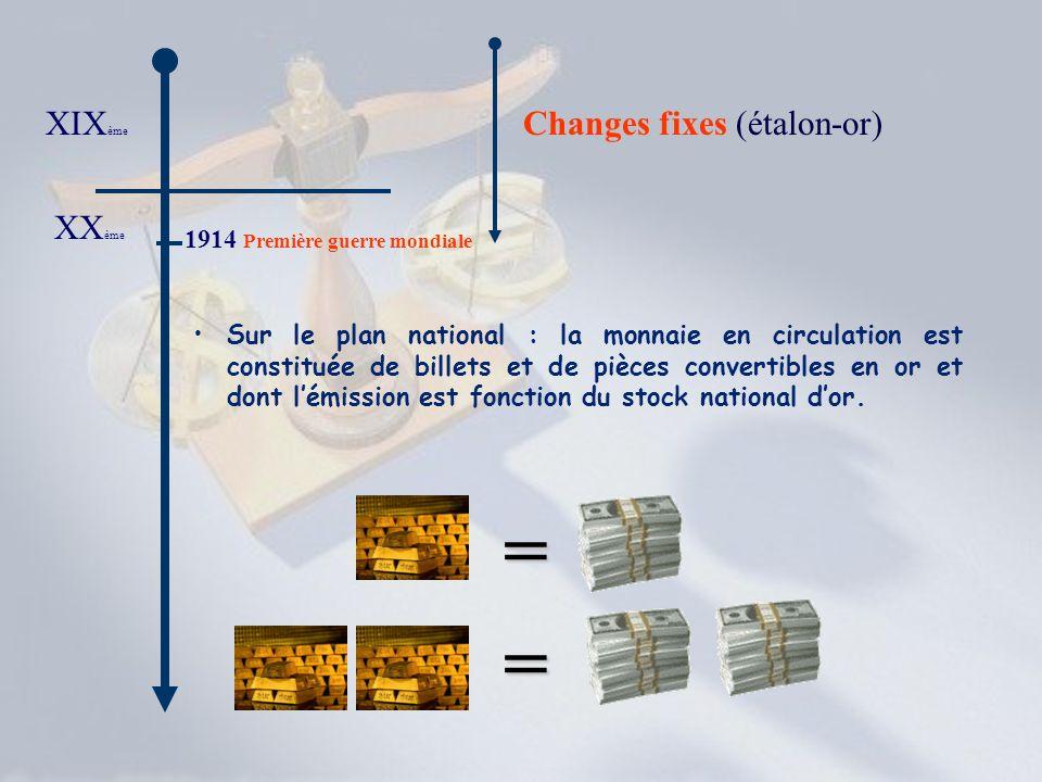 XIX ème Changes fixes Changes fixes (étalon-or) XX ème 1914 Première guerre mondiale = = Sur le plan international : les monnaies sont définies légalement par rapport à lor (lunité monétaire correspond à un certain poids dor).