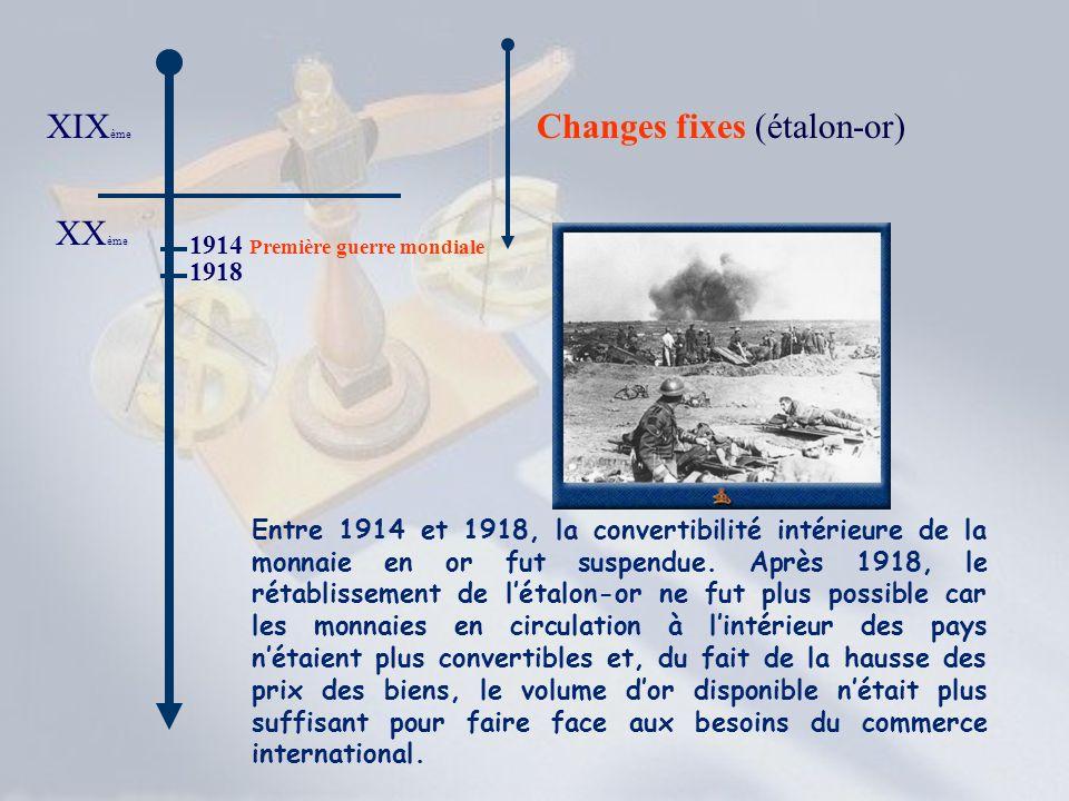 XIX ème Changes fixes Changes fixes (étalon-or) XX ème 1914 Première guerre mondiale 1918 Entre 1914 et 1918, la convertibilité intérieure de la monna
