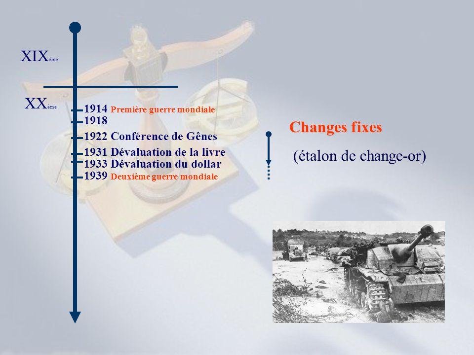 XIX ème XX ème 1914 Première guerre mondiale 1918 1922 Conférence de Gênes 1931 Dévaluation de la livre 1933 Dévaluation du dollar 1939 Deuxième guerre mondiale BRETTON WOODS 1944 BRETTON WOODS Changes fixes (étalon de change-or)