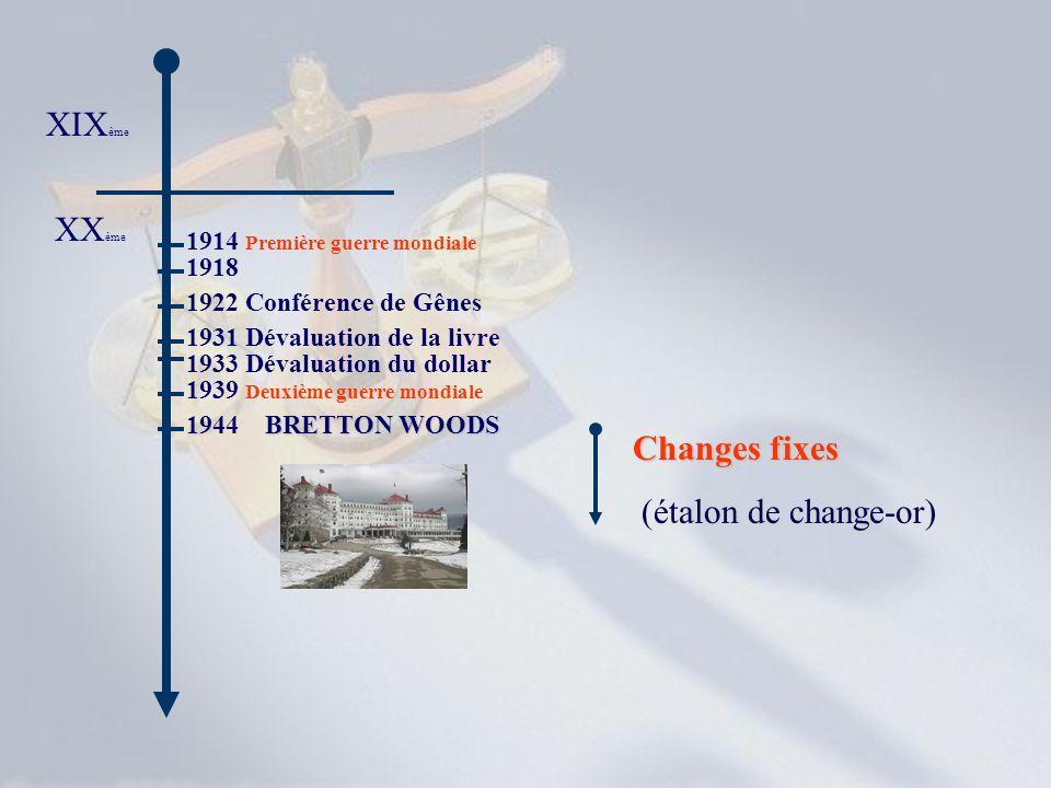 Le 1er janvier 1999, lEURO () est ainsi devenu la monnaie légale unique des 11 pays de lEuroland.