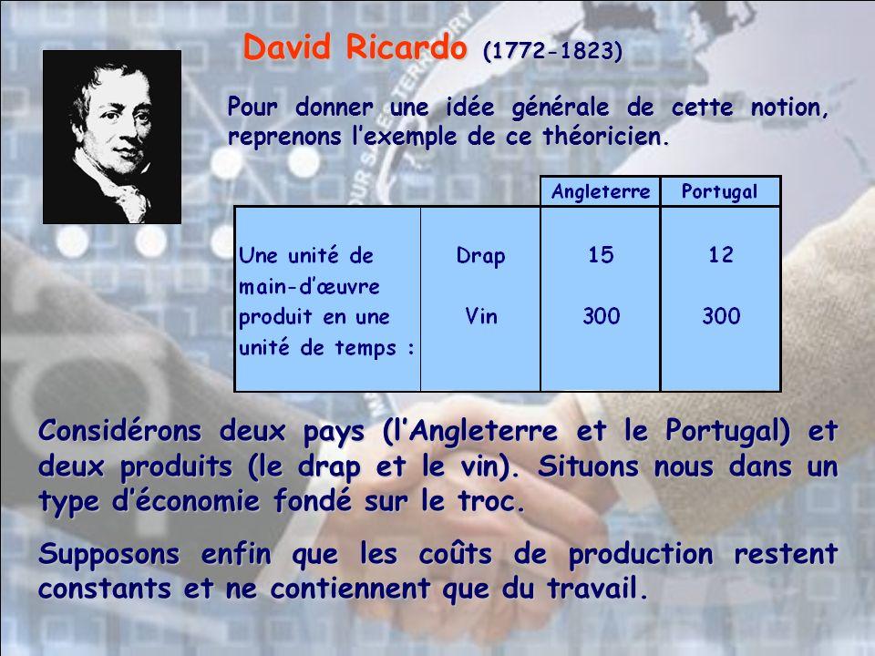 Pour donner une idée générale de cette notion, reprenons lexemple de ce théoricien. David Ricardo (1772-1823) Considérons deux pays (lAngleterre et le