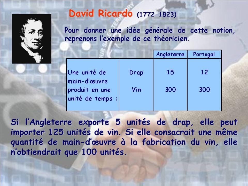 Pour donner une idée générale de cette notion, reprenons lexemple de ce théoricien. David Ricardo (1772-1823) Si lAngleterre exporte 5 unités de drap,